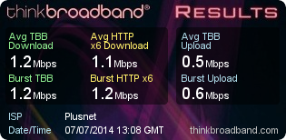 Richard's Broadband Speed Test on 7 July 2014