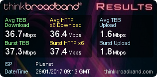 Richard's Broadband Speed Test on 26 January 2017