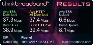 Richard's Broadband Speed Test on 19 December 2017